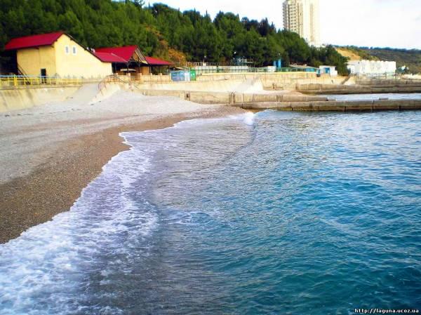 Крым парковое пляжи 61